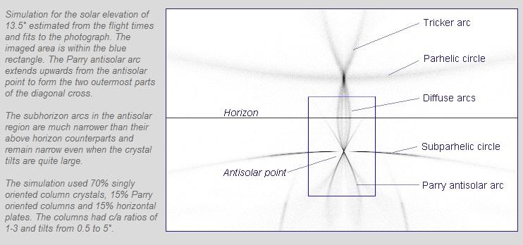 Atoptics-antisol-diffuse_arc