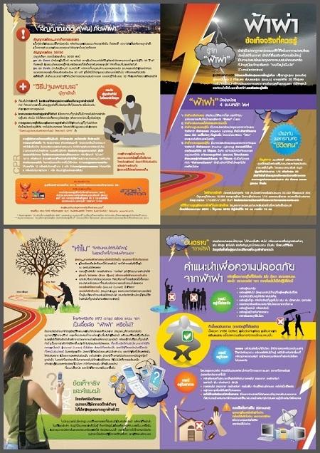 Overview-Factsheet-Lightning-TCI-NSTDA